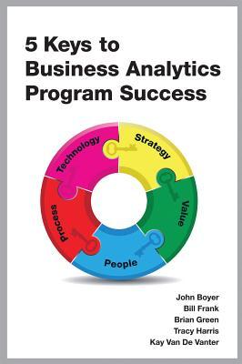 5 Keys to Business Analytics Program Success - Boyer, John