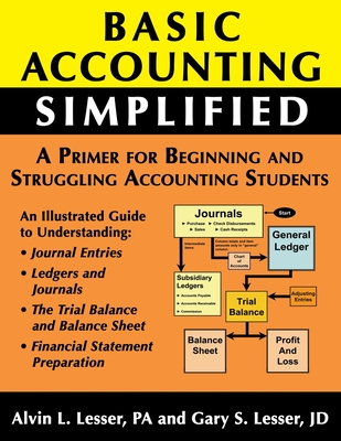 Basic Accounting Simplified - Lesser, Gary S, J.D.