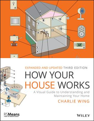 How Your House Works: A Visual Guide to Understanding and Maintaining Your Home - Wing, Charlie