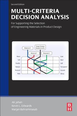 Multi-Criteria Decision Analysis for Supporting the Selection of Engineering Materials in Product Design - Jahan, Ali