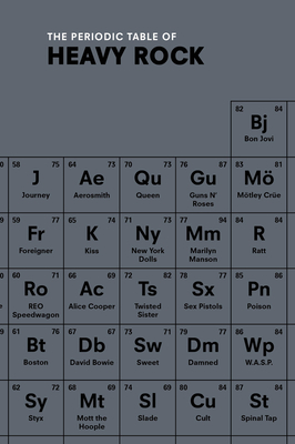The Periodic Table of HEAVY ROCK - Gittins, Ian