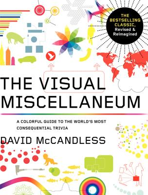Visual Miscellaneum: A Colorful Guide to the World's Most Consequential Trivia - McCandless, David